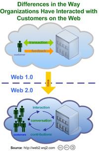 Web20crm